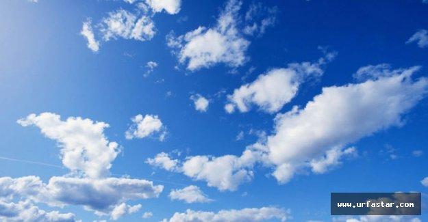 Bu Gün Hava Nasıl ?