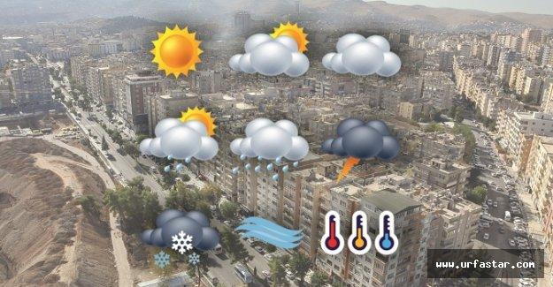Urfa'ya yağmur geliyor