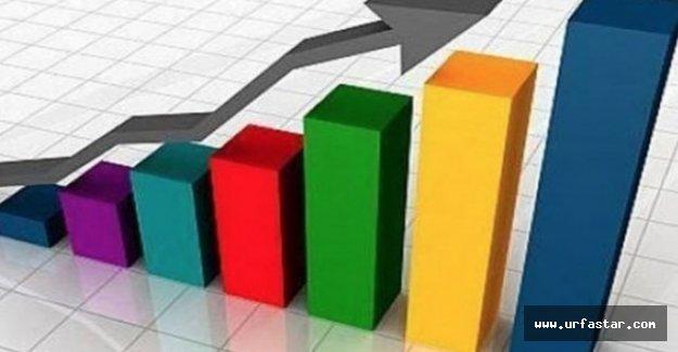 Enflasyon verileri açıklandı