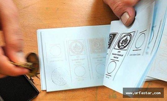 Partilerin oy pusulasındaki yerleri belirlendi