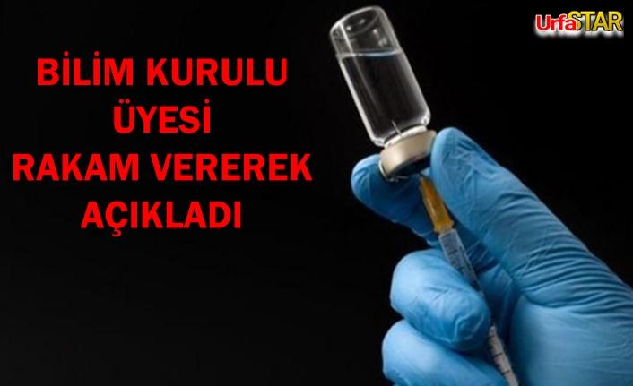 Türkiye'de aşılanabilecek kişi sayısı?