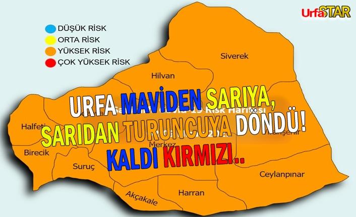 Tablo açıklandı! Urfa'da son durum ne?