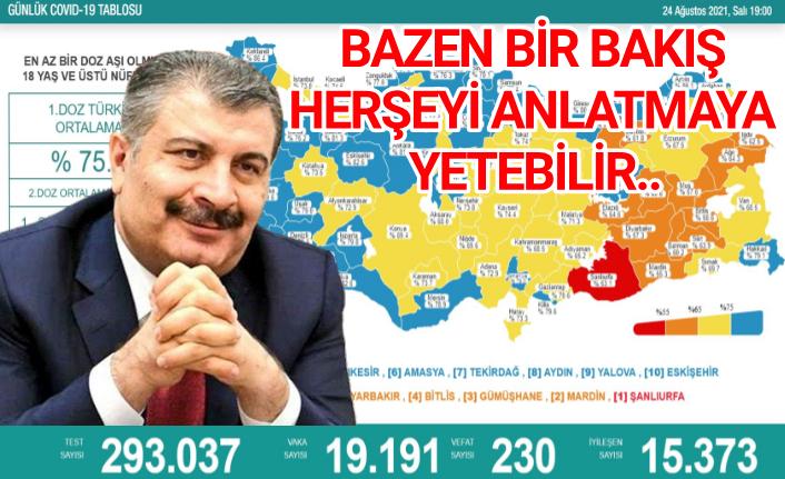 Gurur duy Urfa Türkiye'de teksin...
