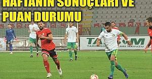 TFF 1. Lig'de zirve yarışı kızışıyor
