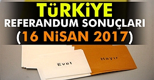 Türkiye geneli Şanlıurfa kaçıncı oldu?