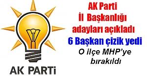 İşte AK Parti#039;nin Urfa ilçe...