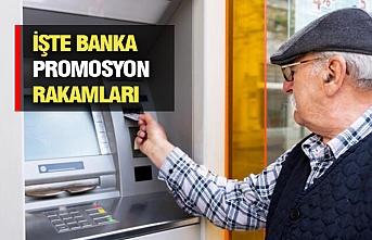 Banka Promosyonları Güncellendi
