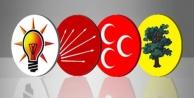 AKP, CHP, MHP, BDP birleşti