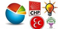 HDP'nin yüzünü güldüren anket!