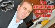 Eğilmez, AK Parti'nin oy oranını açıkladı