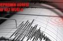 Türkiye güne yeni bir depremle uyandı
