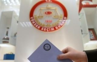 YSK'dan bomba MHP kararı...