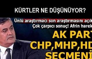 ÇARPICI ANALİZ