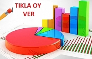 Urfa Vekilleri için anket...