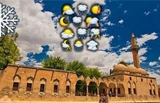 Şanlıurfa'lılar Dikkat Sağanak Yağış Geliyor