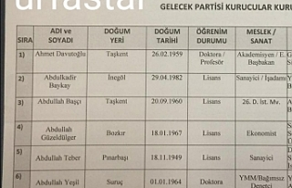 Davutoğlu'nun listesinde üç Urfalı var...