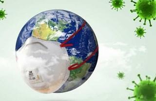 Korona virüsü analizi...
