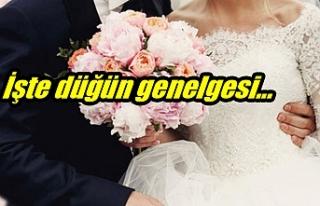Düğünlerle ilgili köklü değişiklik yapıldı!