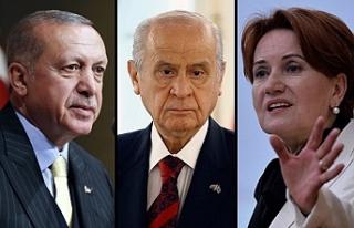 Erdoğan'dan Akşener'e çağrı...