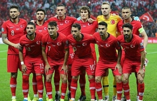 2022 Dünya Kupası rakiplerimiz belli oldu