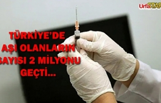 Şanlıurfa'da kaç kişi aşı oldu?