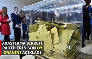 İYİ Parti ve HDP'ye kötü haber!