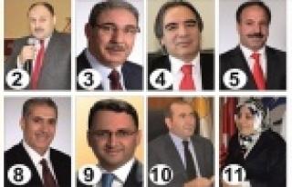 AK Parti Şanlıurfa adaylarını tanıyalım