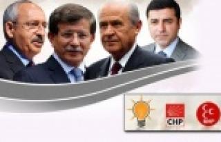 HDP'den büyük sürpriz
