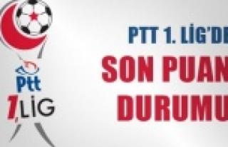 PTT 1. Lig'de lider değişti