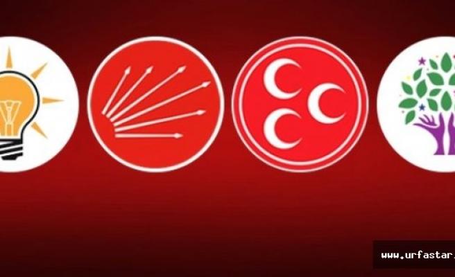 AK Parti'ye yakın şirketin son seçim anketi...
