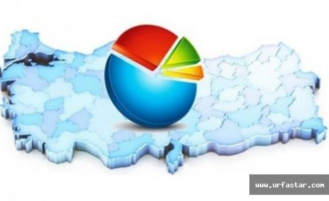 MHP Tabanı kararını verdi! Son anket