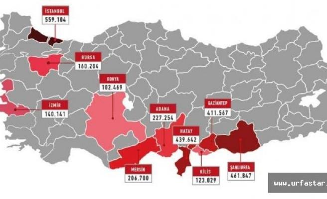 Suriyelilere ilgili  korkunç rakam...