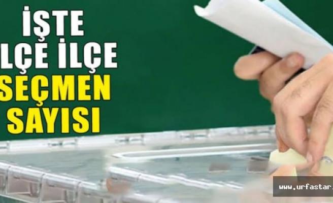 İşte Urfa'daki seçmen sayısı...