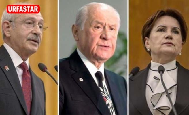 Siyasi liderlerin tepkisi ne oldu?