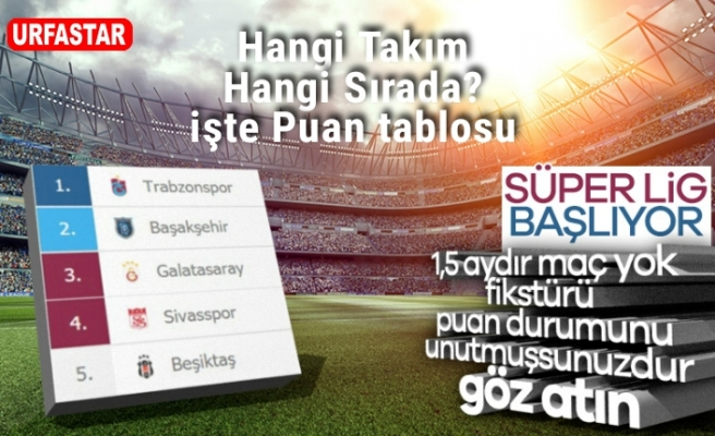Süper Lig'de flaş gelişme