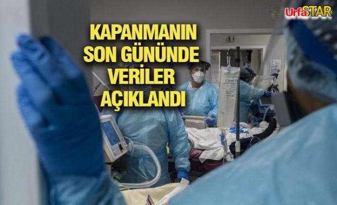 Kapanma öncesi Türkiye'den son durum