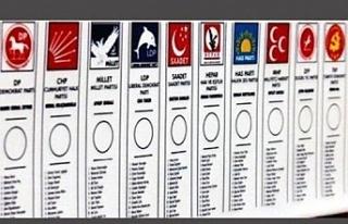 YSK, seçime girecek 17 partiyi açıkladı